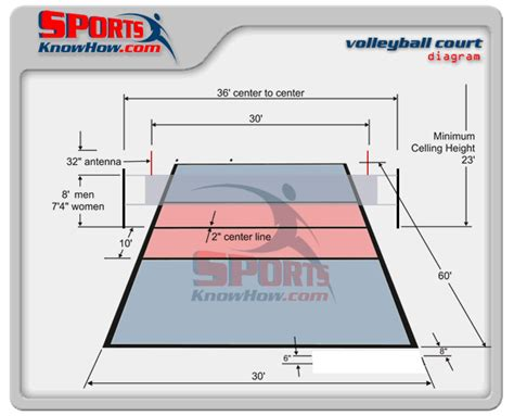 volleyball court dimensions diagram court field