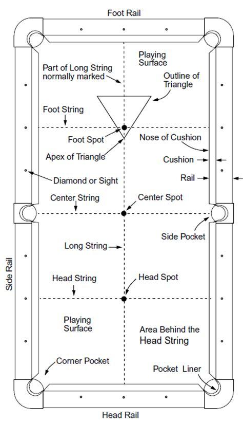 8 pool table dimensions pool table terminology billiard table dyi pinterest