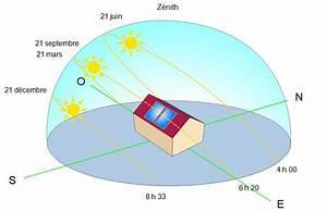 Exposition Soleil Maison : comment choisir l emplacement du toit ~ Premium-room.com Idées de Décoration