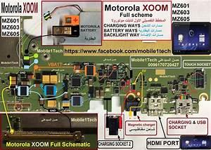 Motorola Xoom Diagram