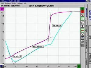 Titration äquivalenzpunkt Berechnen : experimente zur me werterfassung ~ Themetempest.com Abrechnung