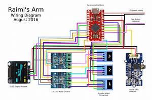 Raimi U0026 39 S Arm