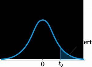 Kritischer Wert Berechnen : t test matheguru ~ Themetempest.com Abrechnung