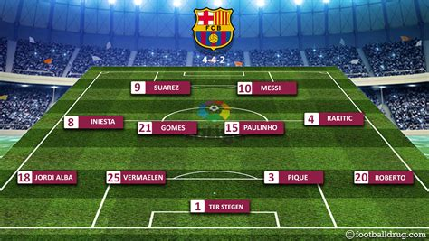 Barcelona Vs Levante: Preview, Prediction, Team News ...