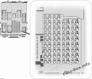 Interior Fuse Box Diagram  Ford Escape  2013  2014  2015