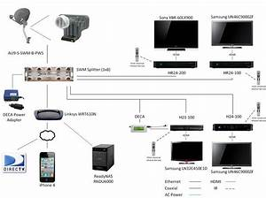Swm Directv Wiring Diagram With Directv Wiring Diagram Swm