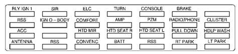 1994 Cadillac Fuse Diagram by Cadillac Eldoroado 1999 Fuse Box Diagram Auto Genius