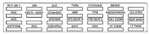Cadillac Eldoroado  1999  - Fuse Box Diagram