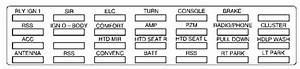 Cadillac Eldoroado  1999  - Fuse Box Diagram