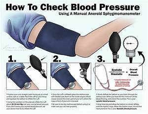 How To Take Blood Pressure Manually With Stethoscope