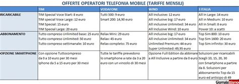 miglior operatore telefonico mobile offerte smartphone cambio operatore