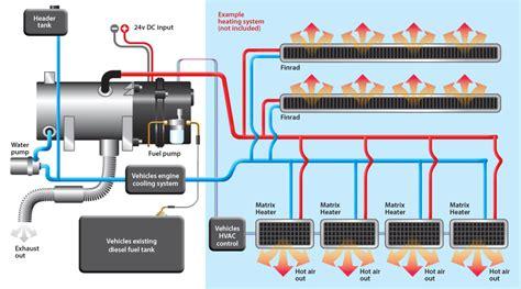 mikuni marine heaters vehicle heaters