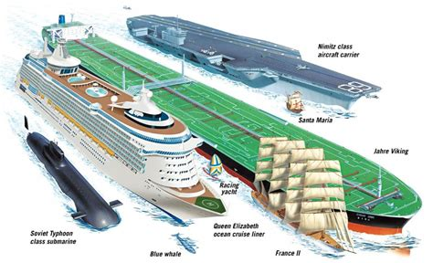 Boat Vs Ship Vs Yacht by What Is The Difference Between A Boat A Ship And A Vessel