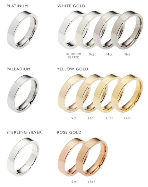 silver wedding bands types of gold