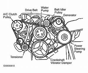 2002 Lincoln Ls Serpentine Belt Routing And Timing Belt