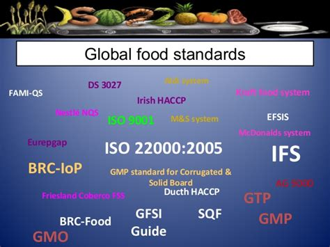 normes haccp cuisine iso 22000 food safety management system