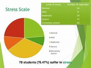 Mental Health Challenge-Based Learning Presentation