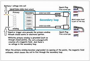 78 Kz 1000 Spark Plug Diagram - Kzrider Forum