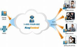 Get A Business Phone Number
