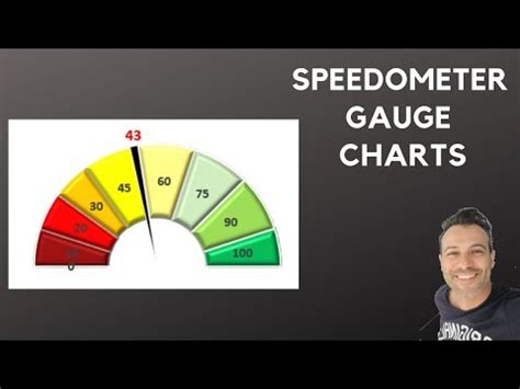 speedometer gauge charts learn   create