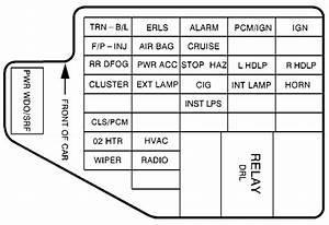 1996 Sunfire Fuse Box Diagram 26060 Netsonda Es