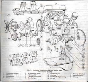 similiar 2000 ford ranger 4 0 engine diagram keywords 2002 ford explorer engine diagram further ford ranger 4 0 v6 engine