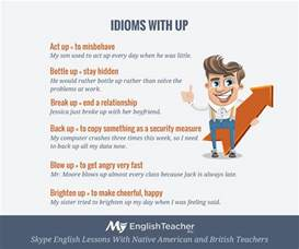 English Idioms List and Meaning