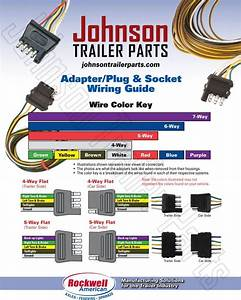 Wiring Guide For Trailer Plugs  Adapters  U0026 Sockets  With