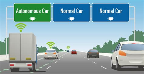A Close Look At Autonomous Vehicles Safety