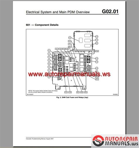 Freightliner Wiring Manual by Freightliner Cascadia Technical Manual Auto Repair