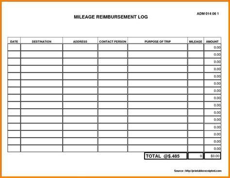 6 mileage report form free invoice letter