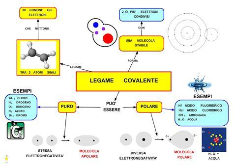 Fisica Nucleare Dispense by Mappa Concettuale Legame Covalente Studentville