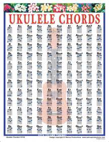 HD wallpapers guitar chords chart for beginners with fingers printable