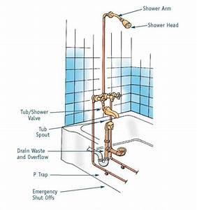 Bathtub Shower Repair In Atlanta GA Bathtub Repair