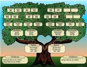 Family Tree Shop : albero genealogico crea il tuo albero genealogico ~ Bigdaddyawards.com Haus und Dekorationen
