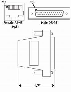 Console Serial Port Adapters Rj45 Connectors  Db9m Db25