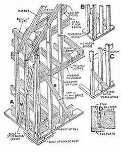 Door Frame Diagram