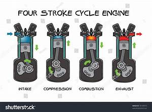 Four Stork Cycle Engine Stock Vector Illustration 76146973
