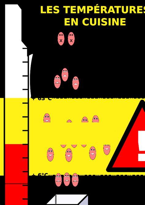 pictogramme cuisine gratuit hygiène en cuisine la lutte contre les intoxications