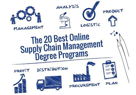 masters  supply chain management