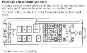 similiar 96 mercury sable fuse box keywords diagram for a 1999 mercury sable fuse box 1999 mercury sable