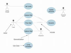 Uml Class Diagram Generalization Example Uml Diagrams