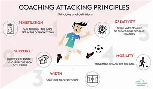 Attacking Principles Infographic