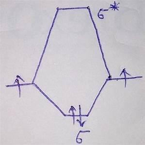 He2 Molecular Orbital Diagram