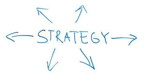 strategy recommendation web strategic business strategies fixed focus category beginners limit action fontus markets trade wastage minimal hold em aggressive