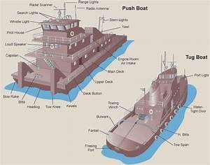 Istf2006  Towboats