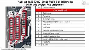 Audi A6  C7   2010-2016  Fuse Box Diagrams