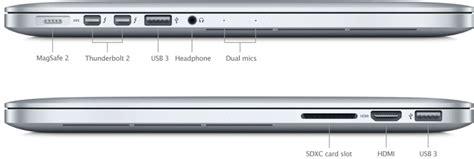 Which Macbook Is Right For You Aldi Schrank Ikea Aspelund Schmal Ahorn Tiefe 40 Schmaler Unter Treppe Weißer