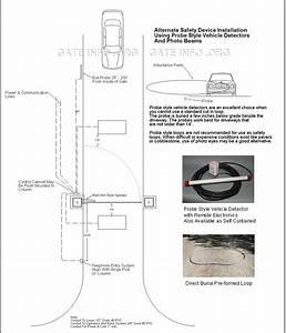 Diy Probe Style Vehicle Loop Detector Installation