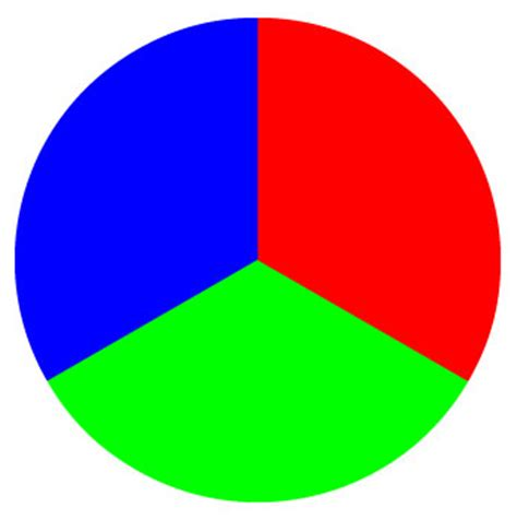 color wheel photoshop construct a color wheel in photoshop creativepro